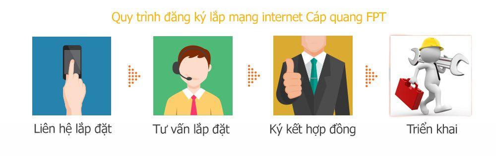 quy_trinh_lap_mang_internet_fpt